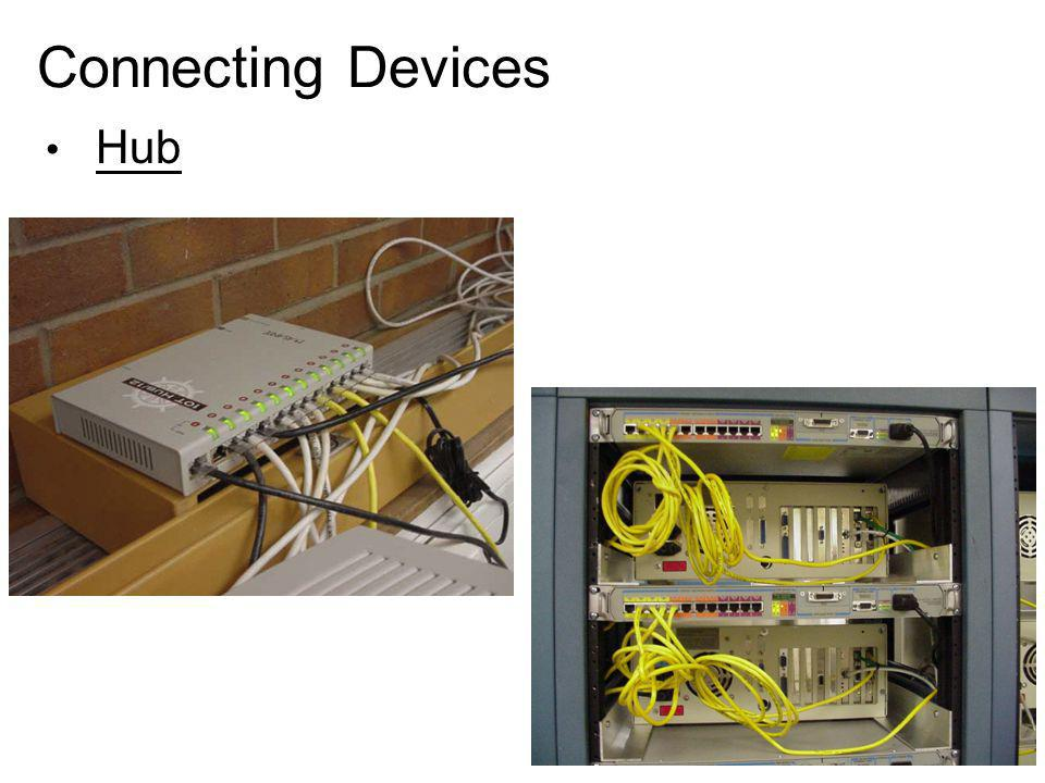 Connecting Devices Hub