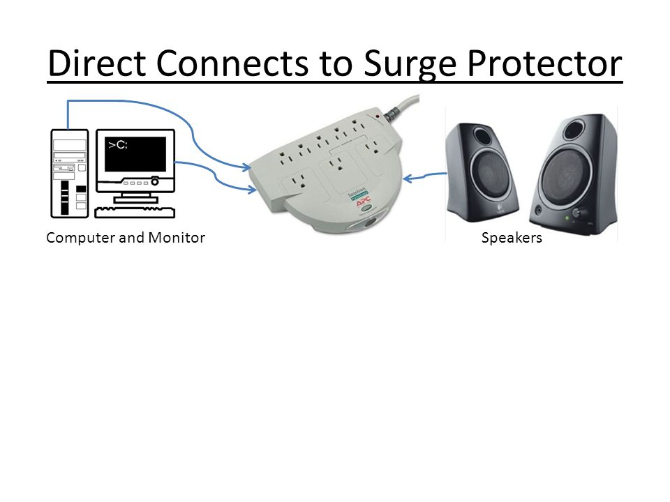 Direct Connects to Surge Protector Computer and MonitorSpeakers