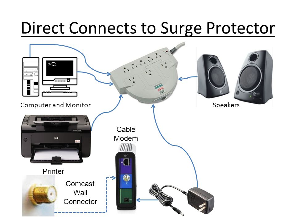 Direct Connects to Surge Protector Computer and MonitorSpeakers Printer Comcast Wall Connector Cable Modem