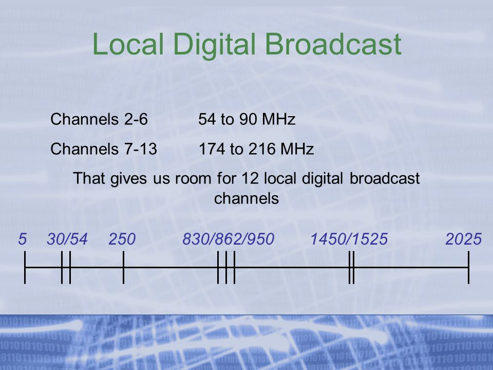 Local Digital Broadcast 530/54250830/862/9501450/15252025 Channels 2-654 to 90 MHz Channels 7-13174 to 216 MHz That gives us room for 12 local digital broadcast channels