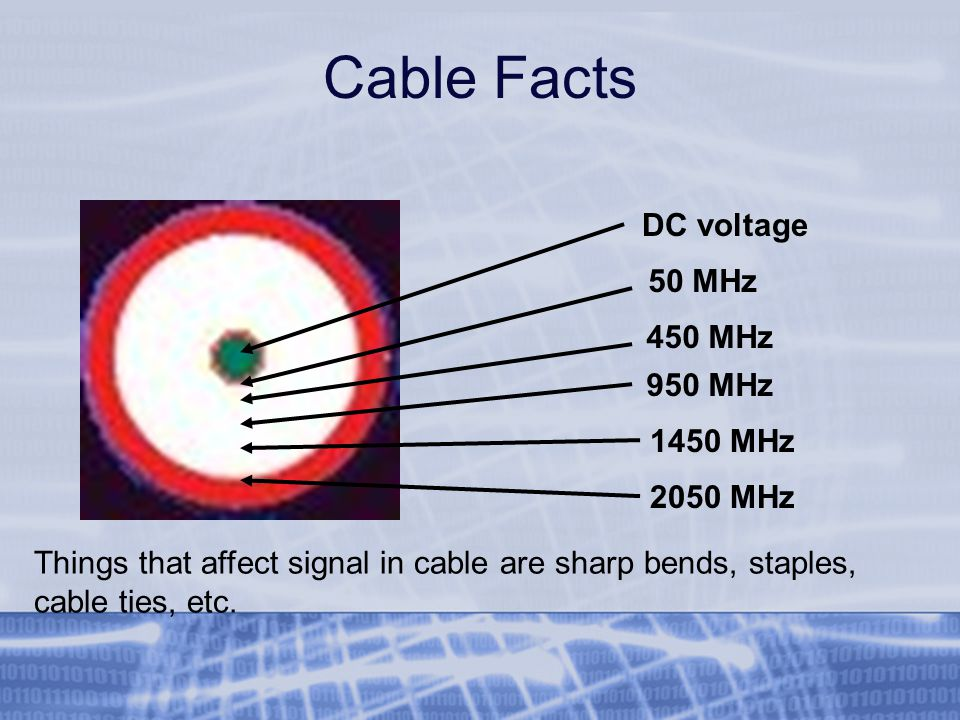 Cable Facts DC voltage 50 MHz 450 MHz 950 MHz 1450 MHz 2050 MHz Things that affect signal in cable are sharp bends, staples, cable ties, etc.