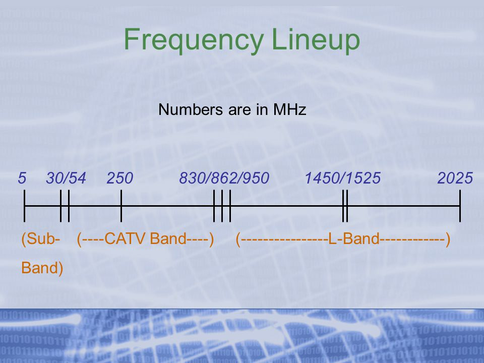 Frequency Lineup Numbers are in MHz 530/54250830/862/9501450/15252025 (----------------L-Band------------)(----CATV Band----)(Sub- Band)