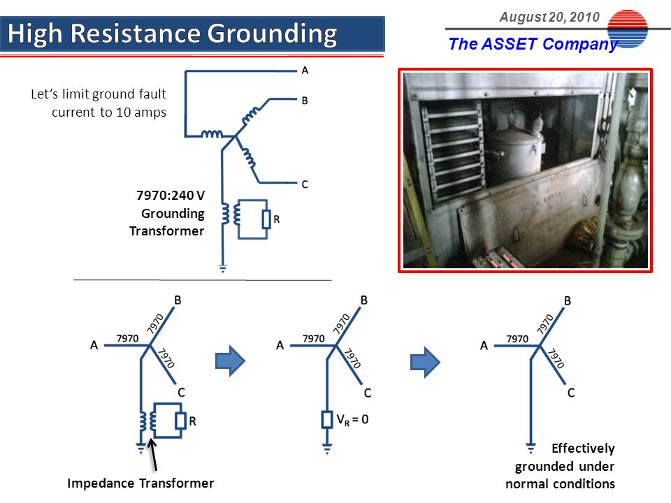 The ASSET Company August 20, 2010 Impedance Transformer Effectively grounded under normal conditions 7970:240 V Grounding Transformer Lets limit ground fault current to 10 amps