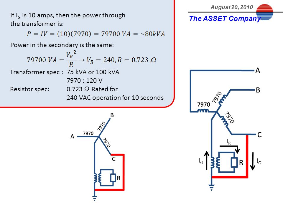 The ASSET Company August 20, 2010 If I G is 10 amps, then the power through the transformer is: Power in the secondary is the same: Transformer spec : 75 kVA or 100 kVA 7970 : 120 V Resistor spec: 0.723 Rated for 240 VAC operation for 10 seconds IGIG IGIG IRIR