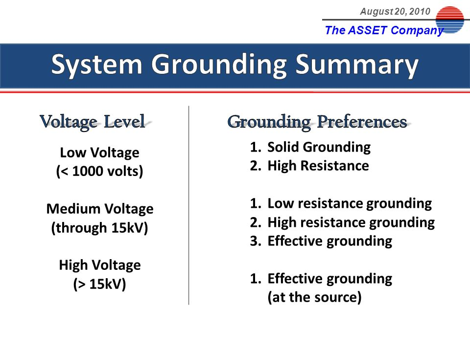 The ASSET Company August 20, 2010 Low Voltage (< 1000 volts) Medium Voltage (through 15kV) High Voltage (> 15kV) 1.Solid Grounding 2.High Resistance 1.