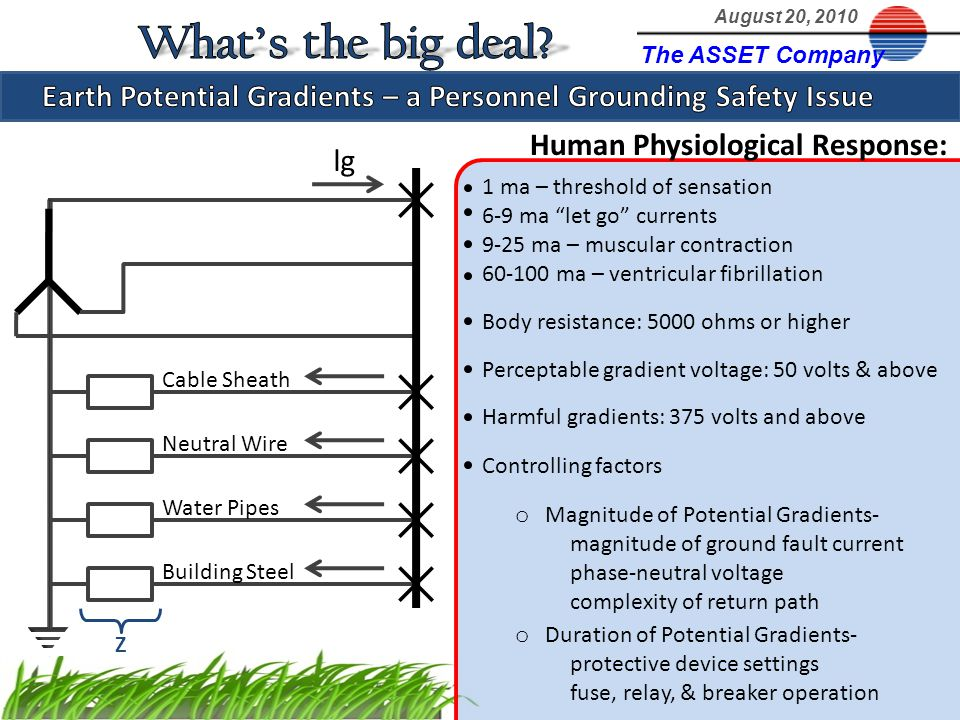 The ASSET Company August 20, 2010 Cable Sheath Neutral Wire Water Pipes Building Steel lg Human Physiological Response: 1 ma – threshold of sensation 6-9 ma let go currents 9-25 ma – muscular contraction 60-100 ma – ventricular fibrillation Body resistance: 5000 ohms or higher Perceptable gradient voltage: 50 volts & above Harmful gradients: 375 volts and above Controlling factors o Magnitude of Potential Gradients- magnitude of ground fault current phase-neutral voltage complexity of return path o Duration of Potential Gradients- protective device settings fuse, relay, & breaker operation Z
