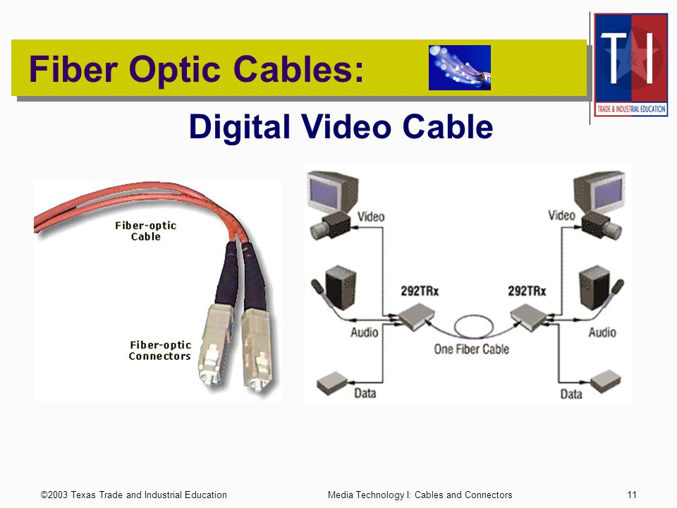 ©2003 Texas Trade and Industrial EducationMedia Technology I: Cables and Connectors10 Coax Cable: Digital Audio Cable