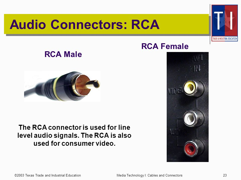 ©2003 Texas Trade and Industrial EducationMedia Technology I: Cables and Connectors22 Video Adapters: RCA Female Barrel (or Gender Changer) There are numerous Adapters and Gender Changers.