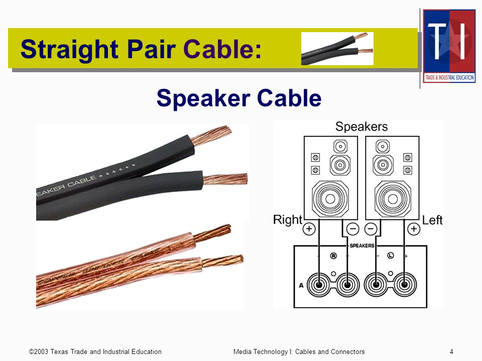 ©2003 Texas Trade and Industrial EducationMedia Technology I: Cables and Connectors3 Coax Twisted PairStraight Pair 4 Basic Cable Types: Fiber Optic