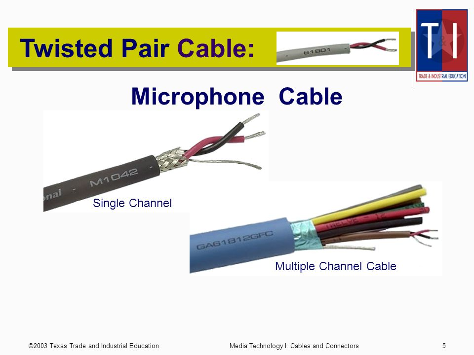 ©2003 Texas Trade and Industrial EducationMedia Technology I: Cables and Connectors4 Straight Pair Cable: Speaker Cable
