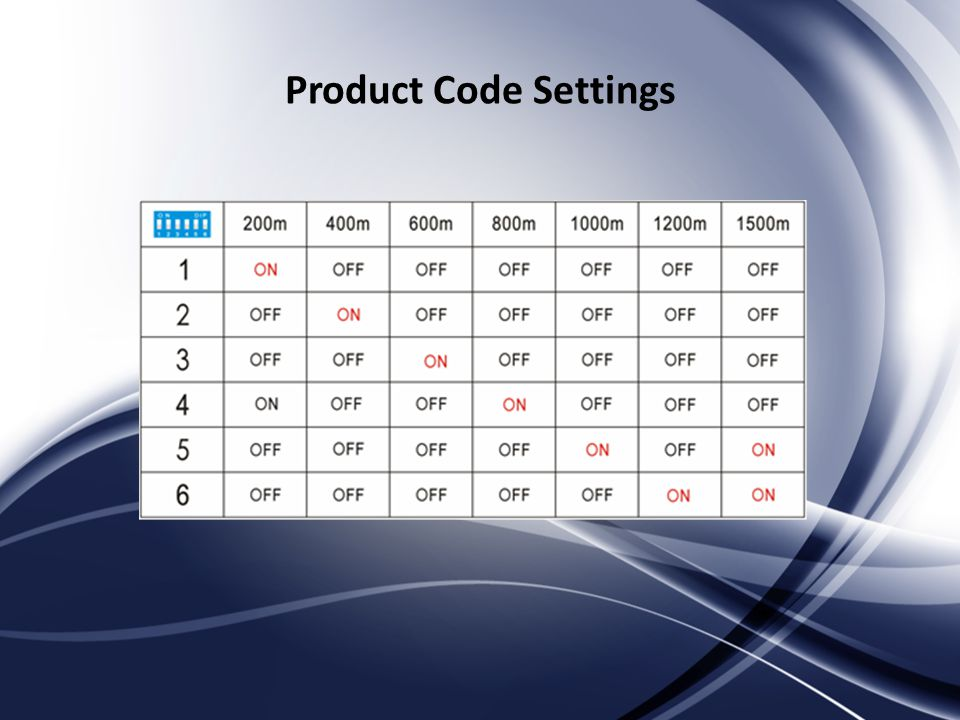 Product Code Settings