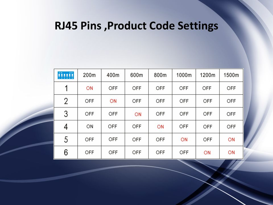 RJ45 Pins,Product Code Settings