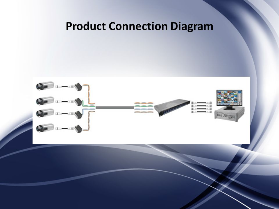 Product Connection Diagram