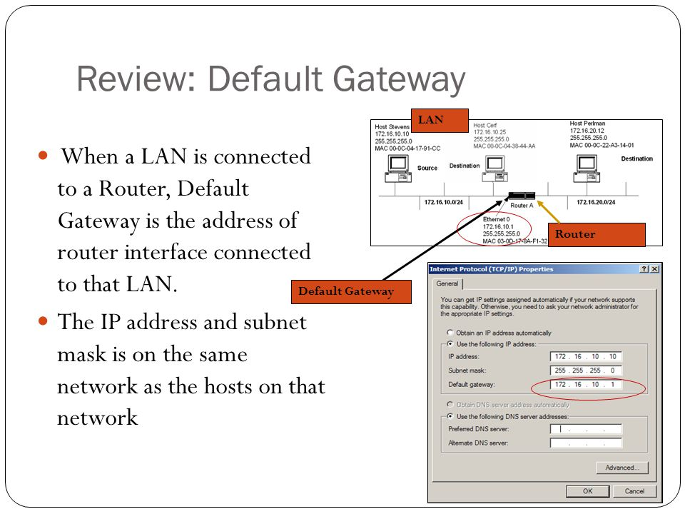 Review: Default Gateway When a LAN is connected to a Router, Default Gateway is the address of router interface connected to that LAN.