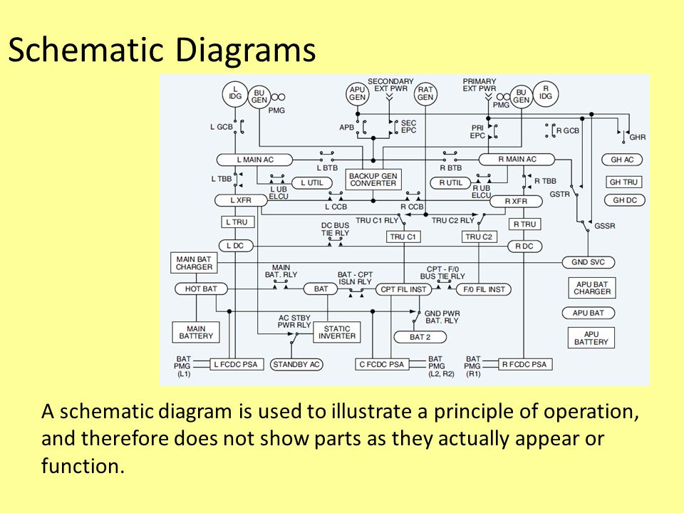 Schematic Diagrams A schematic diagram is used to illustrate a principle of operation, and therefore does not show parts as they actually appear or function.