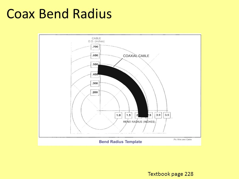 Coax Bend Radius Textbook page 228