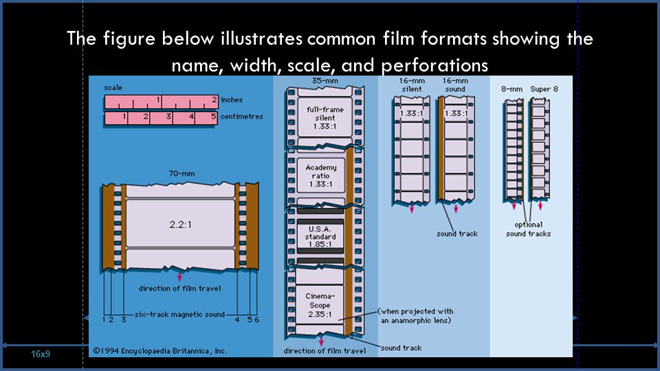 Aspect Ratio Test (Should appear circular) 16x9 4x3 The figure below illustrates common film formats showing the name, width, scale, and perforations