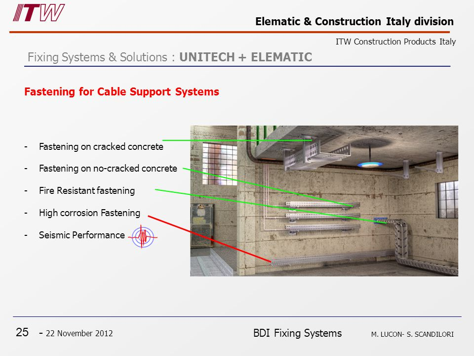 25 - 22 November 2012 Elematic & Construction Italy division ITW Construction Products Italy BDI Fixing Systems M.