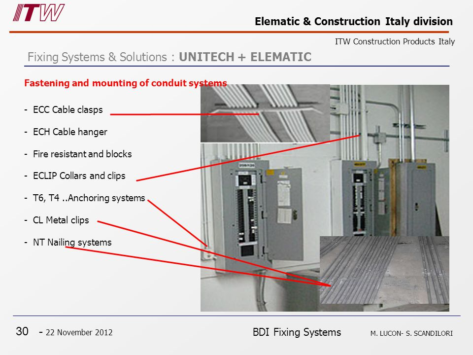 30 - 22 November 2012 Elematic & Construction Italy division ITW Construction Products Italy BDI Fixing Systems M.