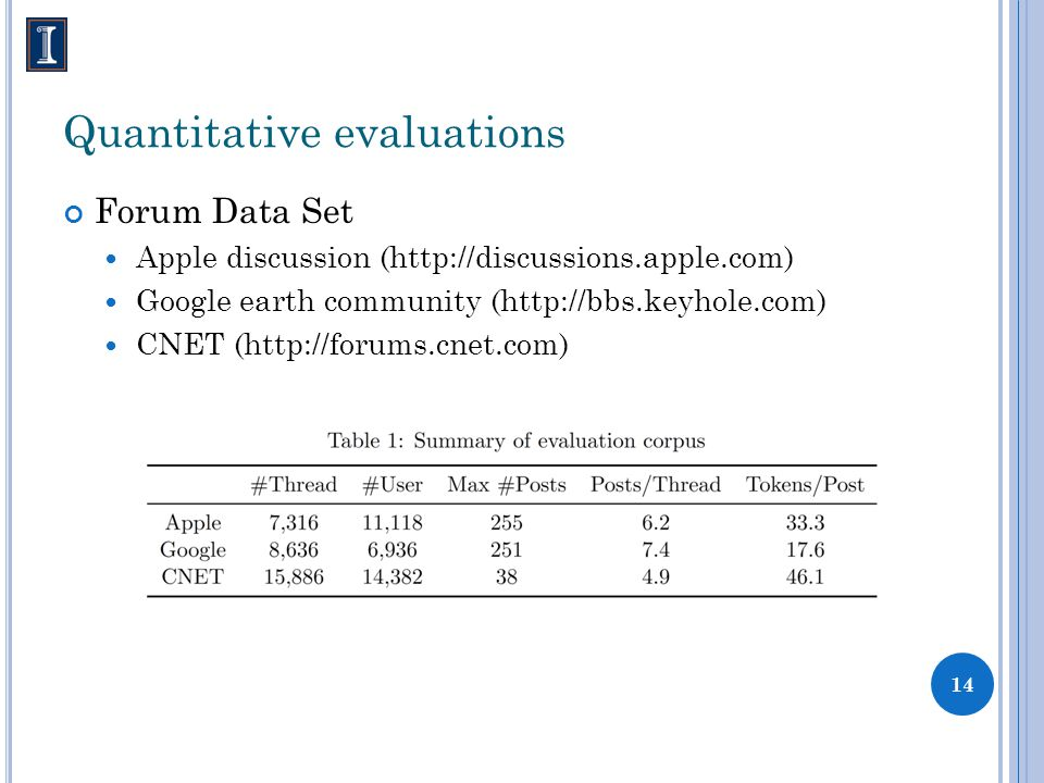 Quantitative evaluations Forum Data Set Apple discussion (http://discussions.apple.com) Google earth community (http://bbs.keyhole.com) CNET (http://forums.cnet.com) 14