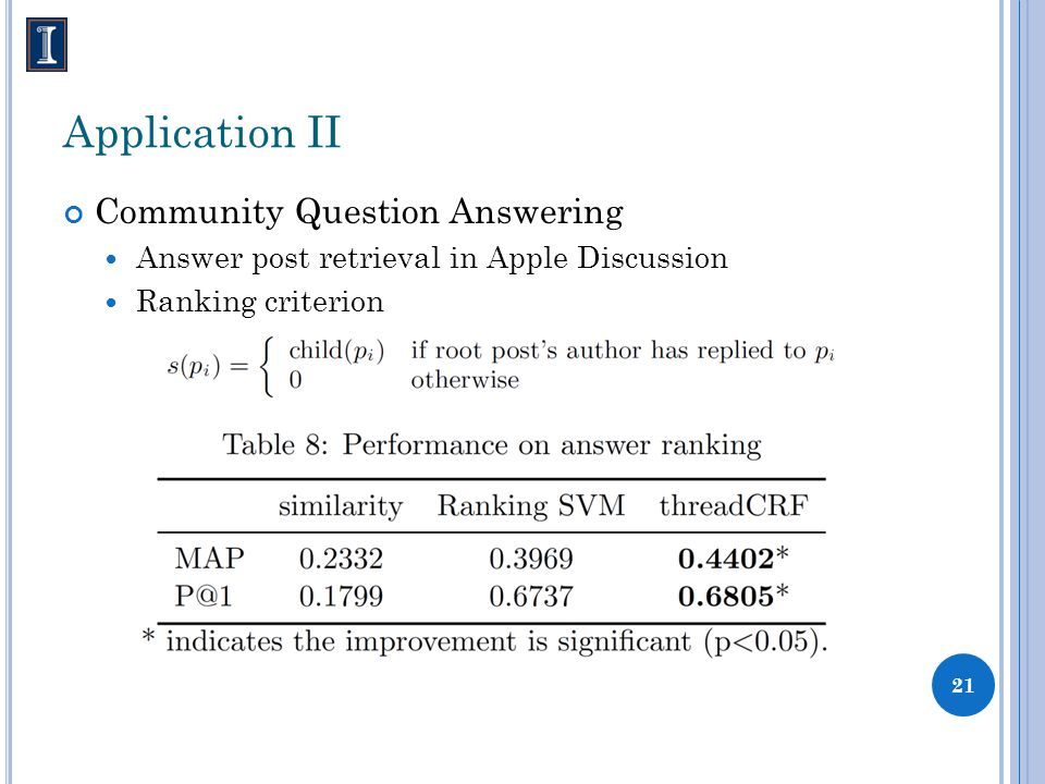 Application II Community Question Answering Answer post retrieval in Apple Discussion Ranking criterion 21