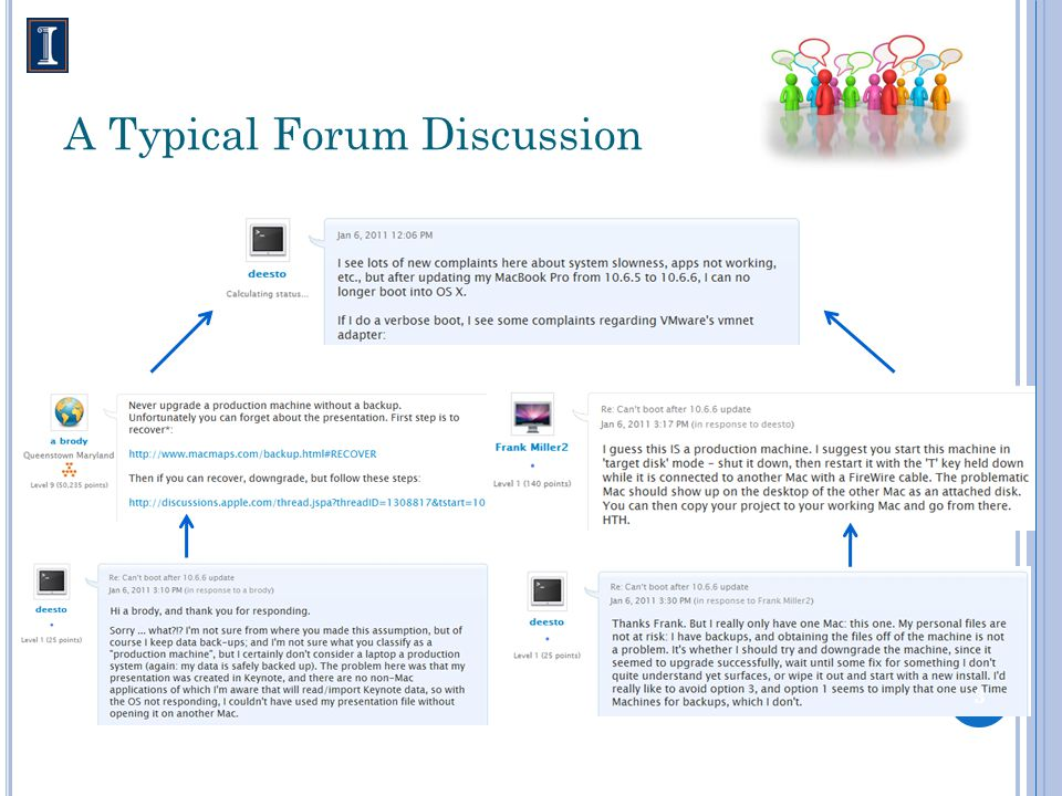A Typical Forum Discussion 3