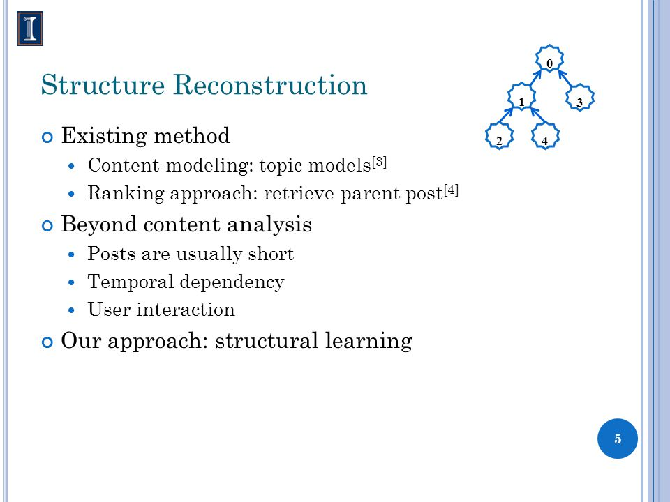 Structure Reconstruction Existing method Content modeling: topic models [3] Ranking approach: retrieve parent post [4] Beyond content analysis Posts are usually short Temporal dependency User interaction Our approach: structural learning 0 1 2 3 4 5