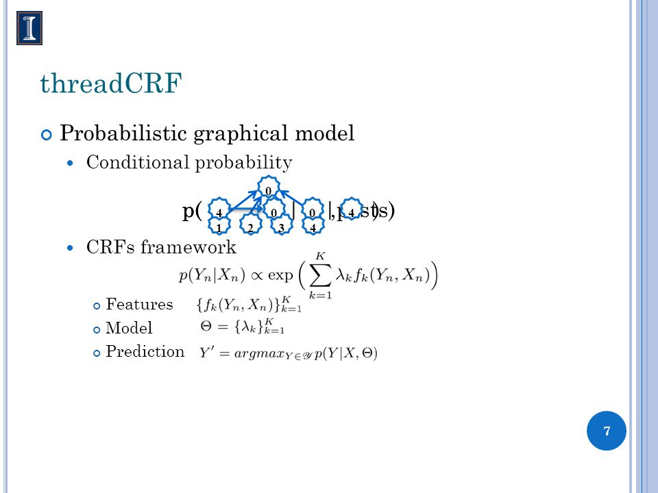 threadCRF Probabilistic graphical model Conditional probability CRFs framework Features Model Prediction 0 1234 p( |posts) 7 p( |, ) 0440