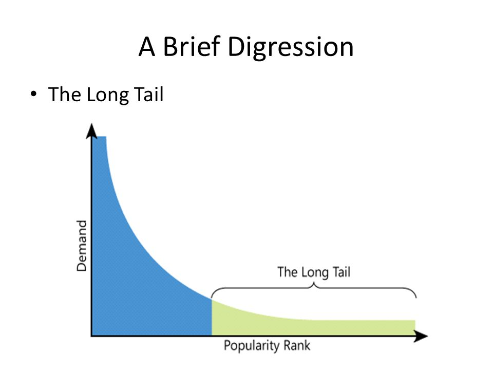 A Brief Digression The Long Tail