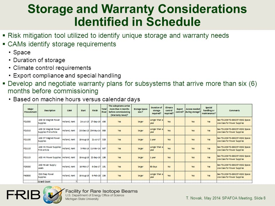 Risk mitigation tool utilized to identify unique storage and warranty needs CAMs identify storage requirements Space Duration of storage Climate control requirements Export compliance and special handling Develop and negotiate warranty plans for subsystems that arrive more than six (6) months before commissioning Based on machine hours versus calendar days T.