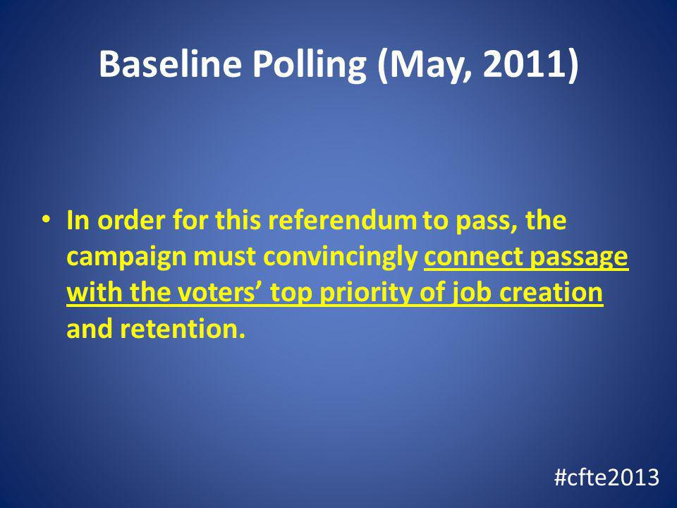 Baseline Polling (May, 2011) In order for this referendum to pass, the campaign must convincingly connect passage with the voters top priority of job creation and retention.