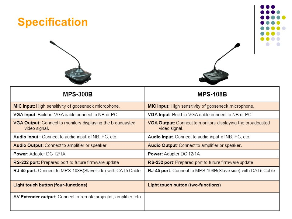 Specification MPS-308BMPS-108B MIC Input: High sensitivity of gooseneck microphone.