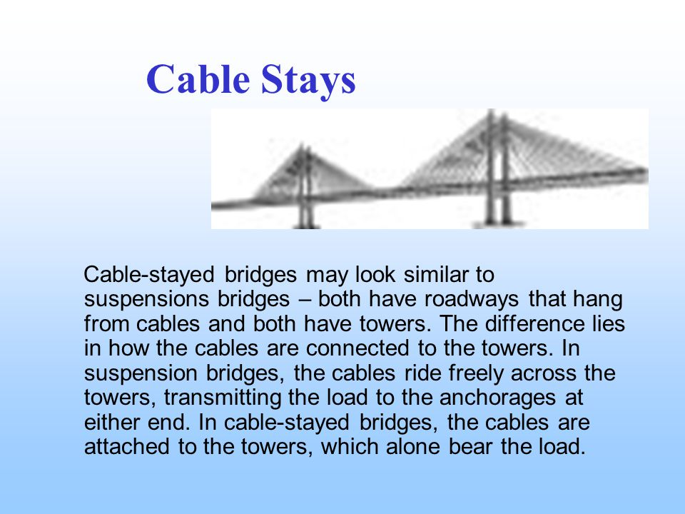 Cable Stays Cable-stayed bridges may look similar to suspensions bridges – both have roadways that hang from cables and both have towers.