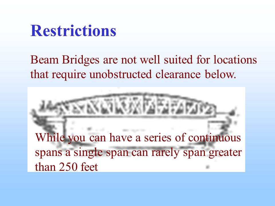 Restrictions Beam Bridges are not well suited for locations that require unobstructed clearance below.
