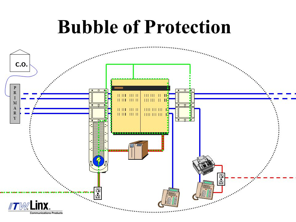 ©2003 Bubble of Protection C.O. PRIMARYPRIMARY