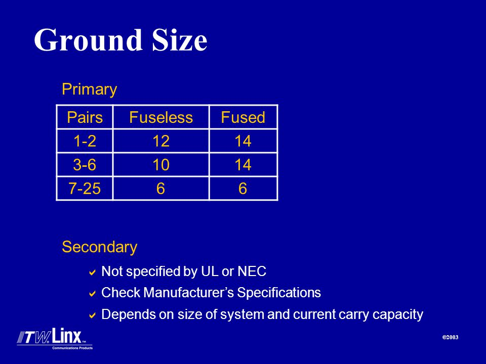 ©2003 Ground Size Pairs FuselessFused 1-21214 3-61014 7-2566 Primary Secondary Not specified by UL or NEC Check Manufacturers Specifications Depends on size of system and current carry capacity