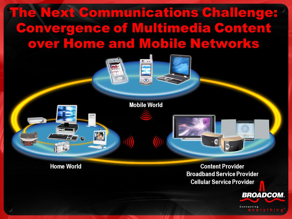 The Next Communications Challenge: Convergence of Multimedia Content over Home and Mobile Networks Mobile World Home WorldContent Provider Broadband Service Provider Cellular Service Provider
