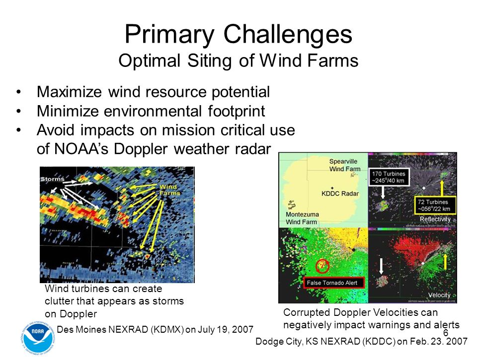 6 Primary Challenges Optimal Siting of Wind Farms Maximize wind resource potential Minimize environmental footprint Avoid impacts on mission critical use of NOAAs Doppler weather radar Wind turbines can create clutter that appears as storms on Doppler Des Moines NEXRAD (KDMX) on July 19, 2007 Dodge City, KS NEXRAD (KDDC) on Feb.