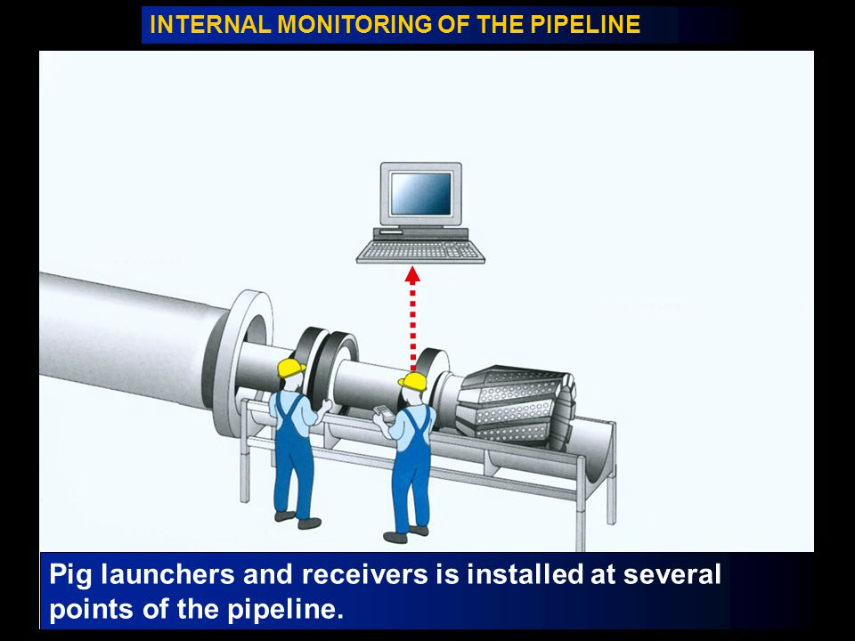 INTERNAL MONITORING OF THE PIPELINE Pig launchers and receivers is installed at several points of the pipeline.