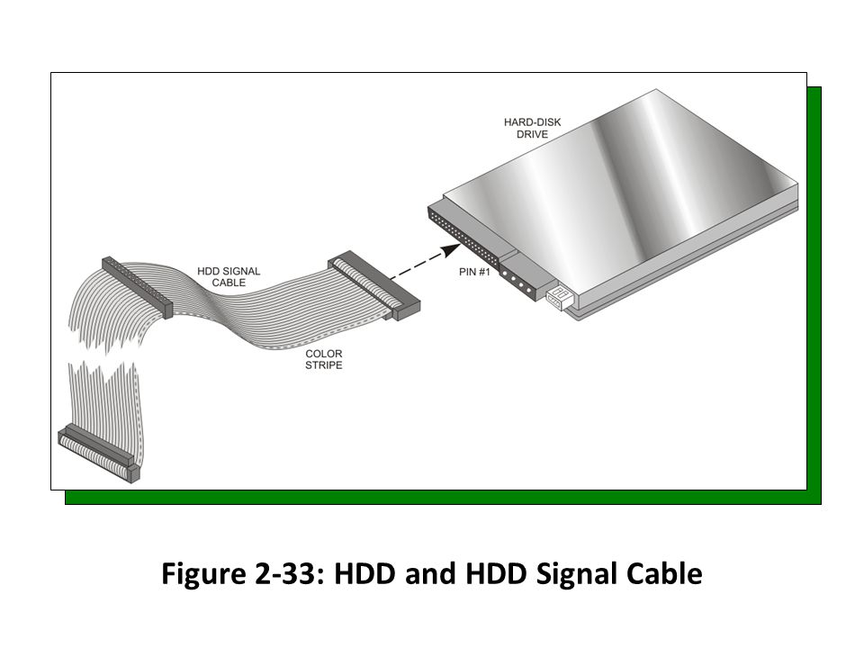 Figure 2-33: HDD and HDD Signal Cable