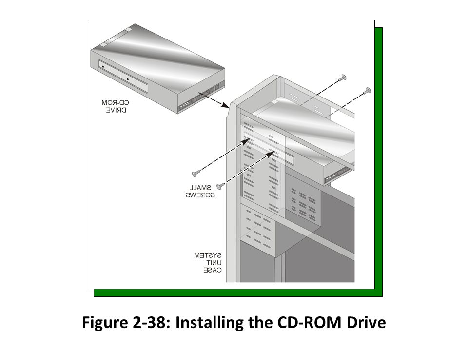 Figure 2-38: Installing the CD-ROM Drive