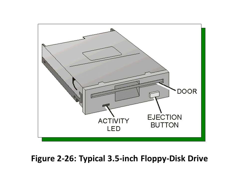 Figure 2-26: Typical 3.5-inch Floppy-Disk Drive