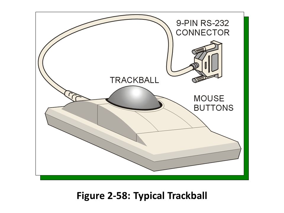 Figure 2-58: Typical Trackball