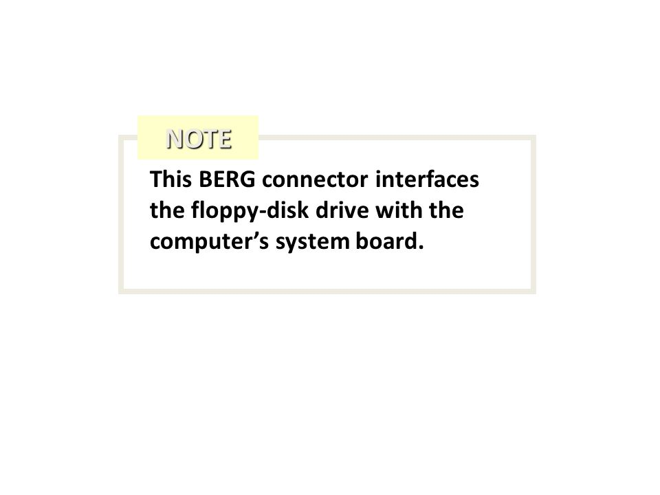 This BERG connector interfaces the floppy-disk drive with the computers system board. NOTE