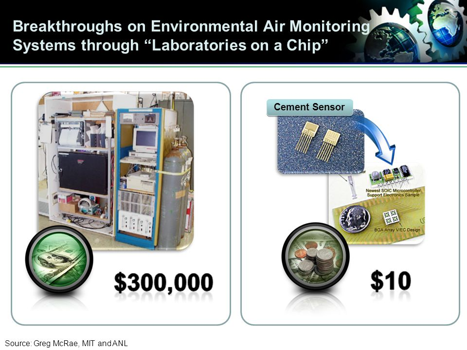 Breakthroughs on Environmental Air Monitoring Systems through Laboratories on a Chip Source: Greg McRae, MIT and ANL Cement Sensor