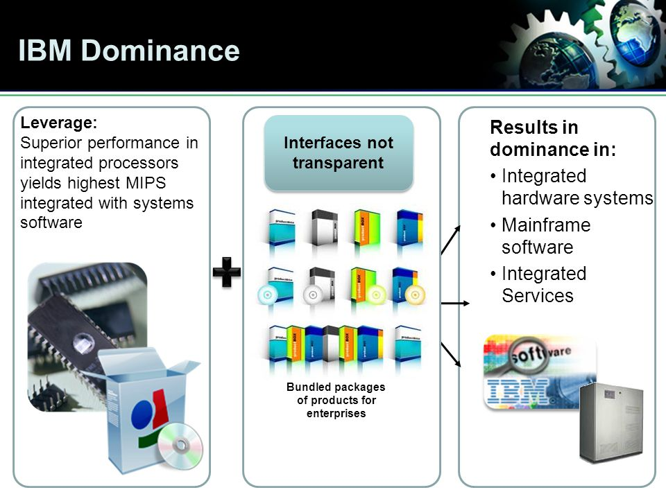 IBM Dominance Results in dominance in: Integrated hardware systems Mainframe software Integrated Services Interfaces not transparent Leverage: Superior performance in integrated processors yields highest MIPS integrated with systems software Bundled packages of products for enterprises