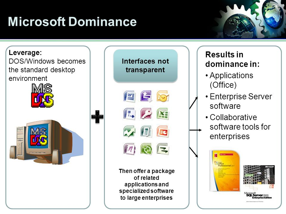 Microsoft Dominance Results in dominance in: Applications (Office) Enterprise Server software Collaborative software tools for enterprises Interfaces not transparent Leverage: DOS/Windows becomes the standard desktop environment Then offer a package of related applications and specialized software to large enterprises