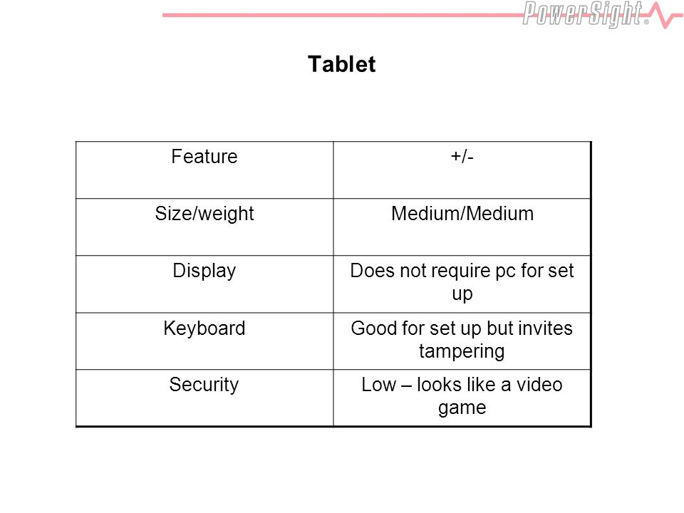 Tablet Feature+/- Size/weightMedium/Medium DisplayDoes not require pc for set up KeyboardGood for set up but invites tampering SecurityLow – looks like a video game