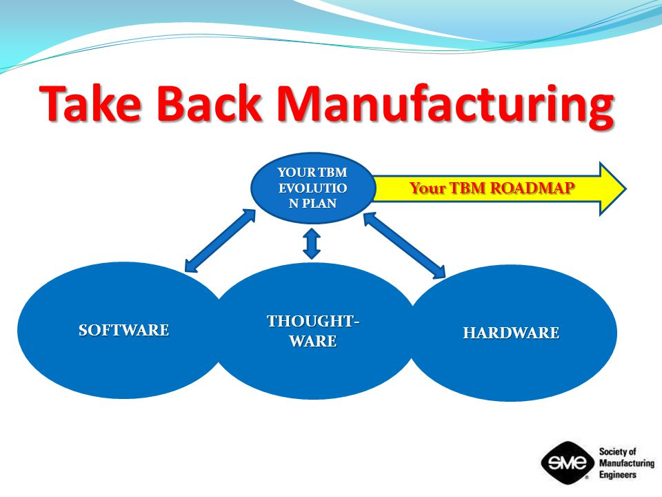 Take Back Manufacturing SOFTWARE Your TBM ROADMAP YOUR TBM EVOLUTIO N PLAN THOUGHT- WARE HARDWARE