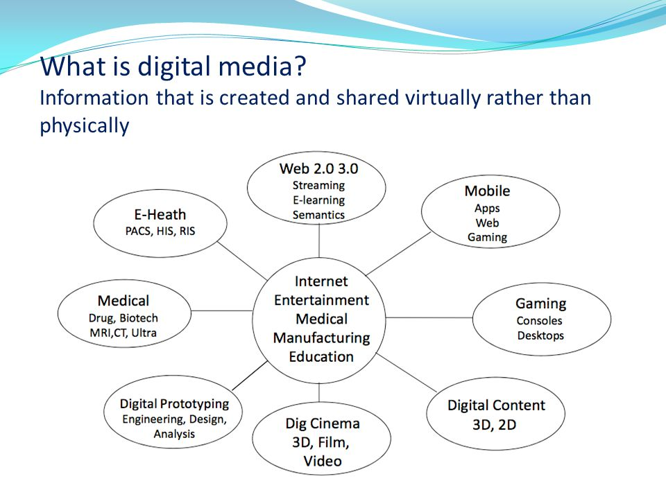 What is digital media Information that is created and shared virtually rather than physically